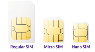 Low cost SIM card for lift auto dialers